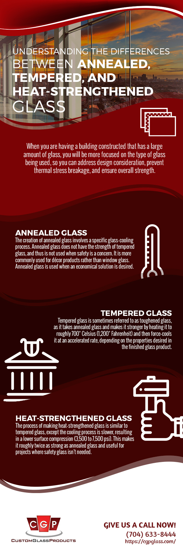 Understanding the Differences Between Annealed, Tempered