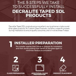What it Takes to Successfully and Properly Install Decralite SDL Products