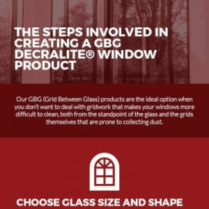 The Steps Involved in Creating a GBG Decralite Window Product [infographic]